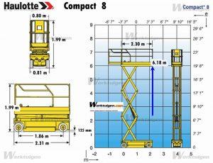 bieu-do-xe-nang-haulotte-compact-8
